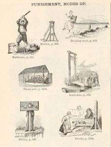 Illustrations of punishments.