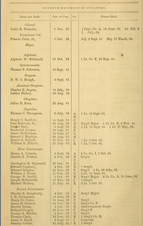 p. 10, Register of the Commissioned Officers and Privates of the New Jersey Volunteers in the Service of the United States (pub. 1863)